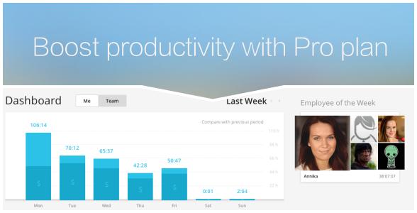 boost productivity toggl