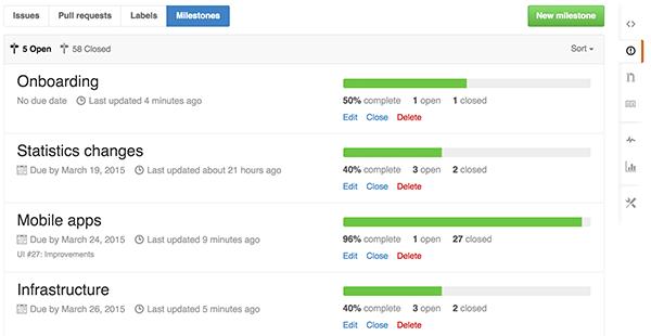 Github developing platform