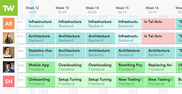 Teamweek planner