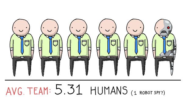 average size of workspace
