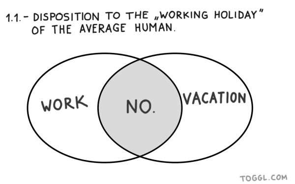 Image result for working vacation