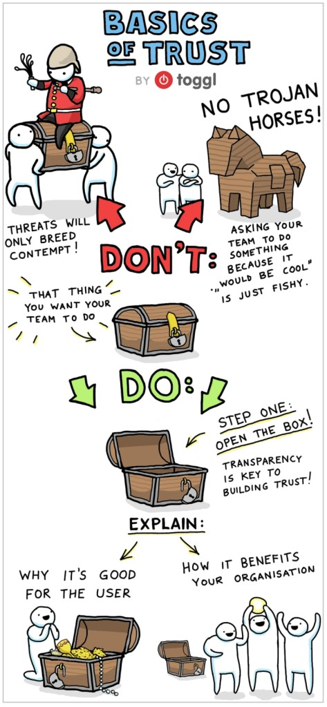 basics of trust - toggl