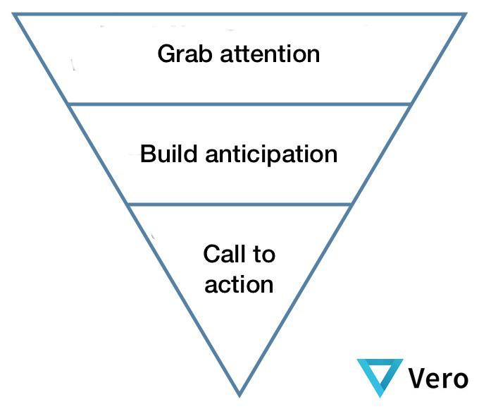 landing page pyramid