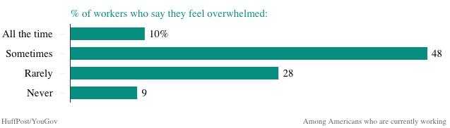stop-feeling-overwhelmed