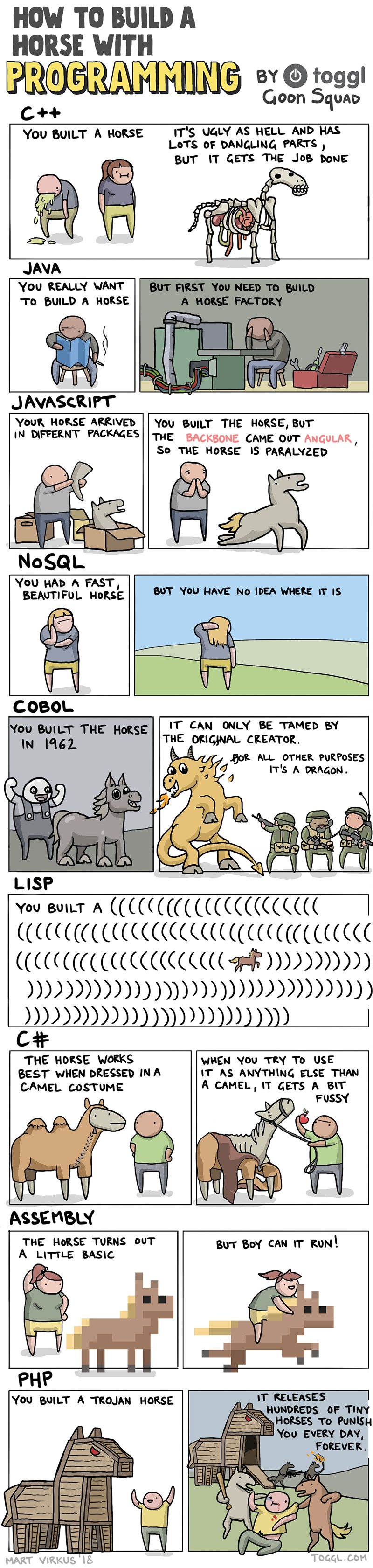 How to build a horse with programming comic toggl blog for How to build a blog