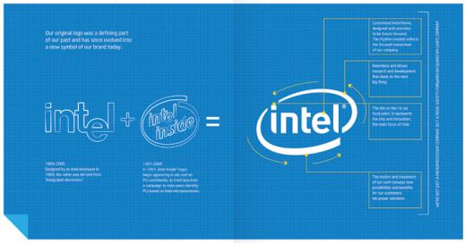 Brand Book Intel Logo