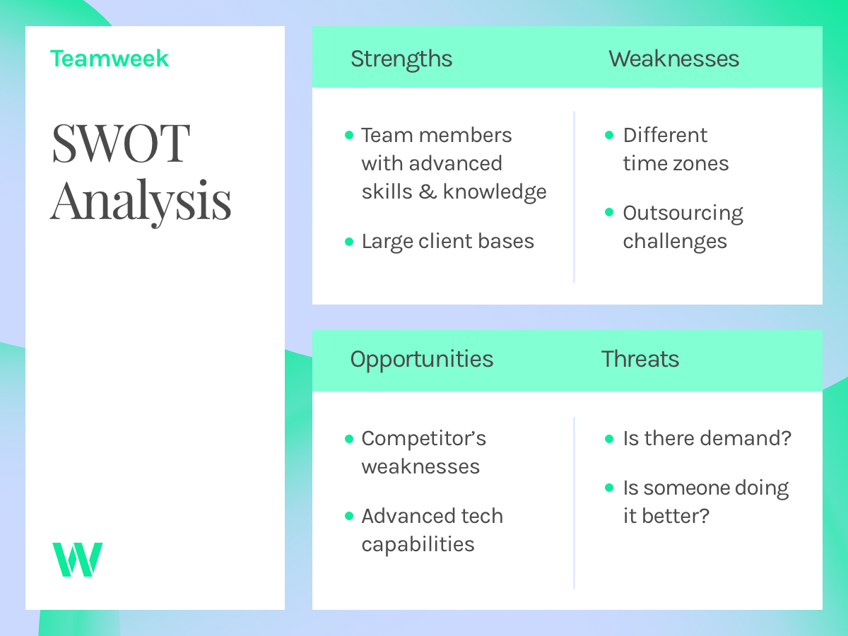 swot and pmi analysis to select Financial and strategic swot analysis review  the product information is correct and select the  (pmi) - financial and strategic swot analysis review.