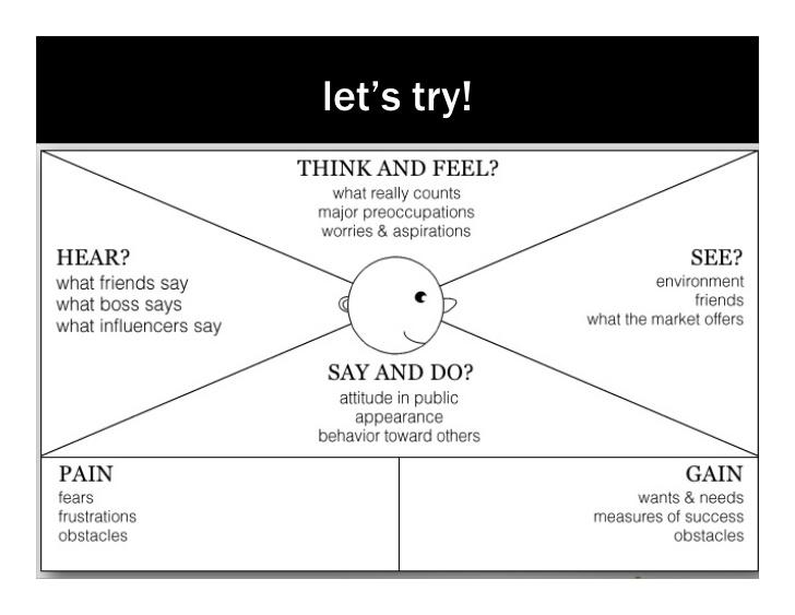 customer_empathy_map