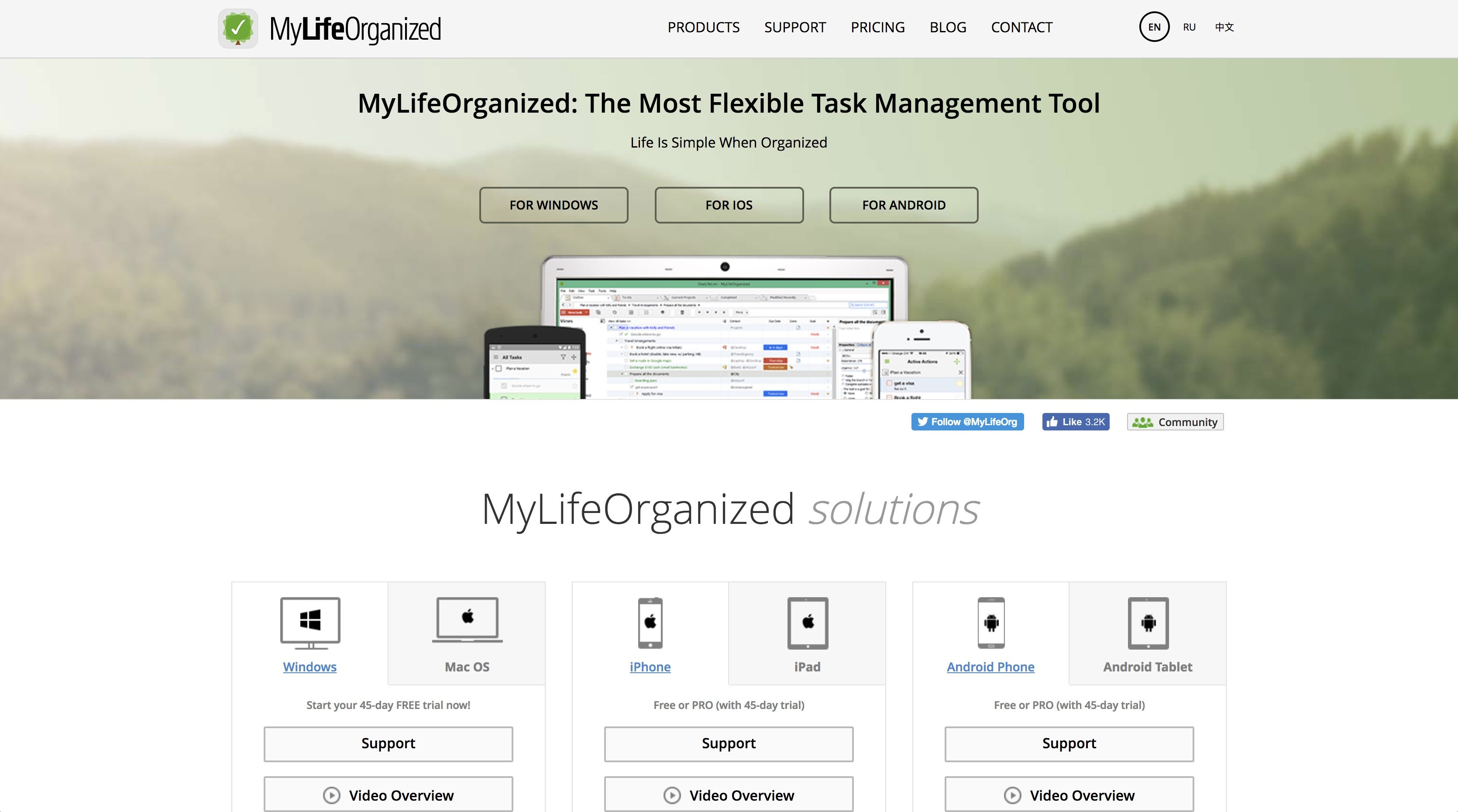 improve time management skills My Life Organized