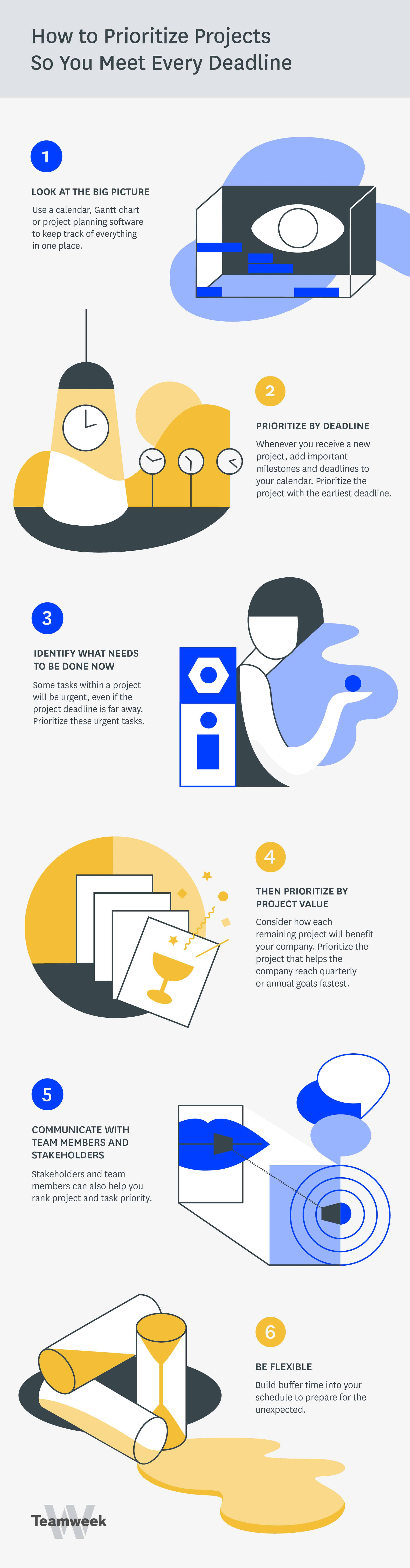 1808 TW INFOGRAPHIC PROJECT PRIORITIZATION FA2 1 1