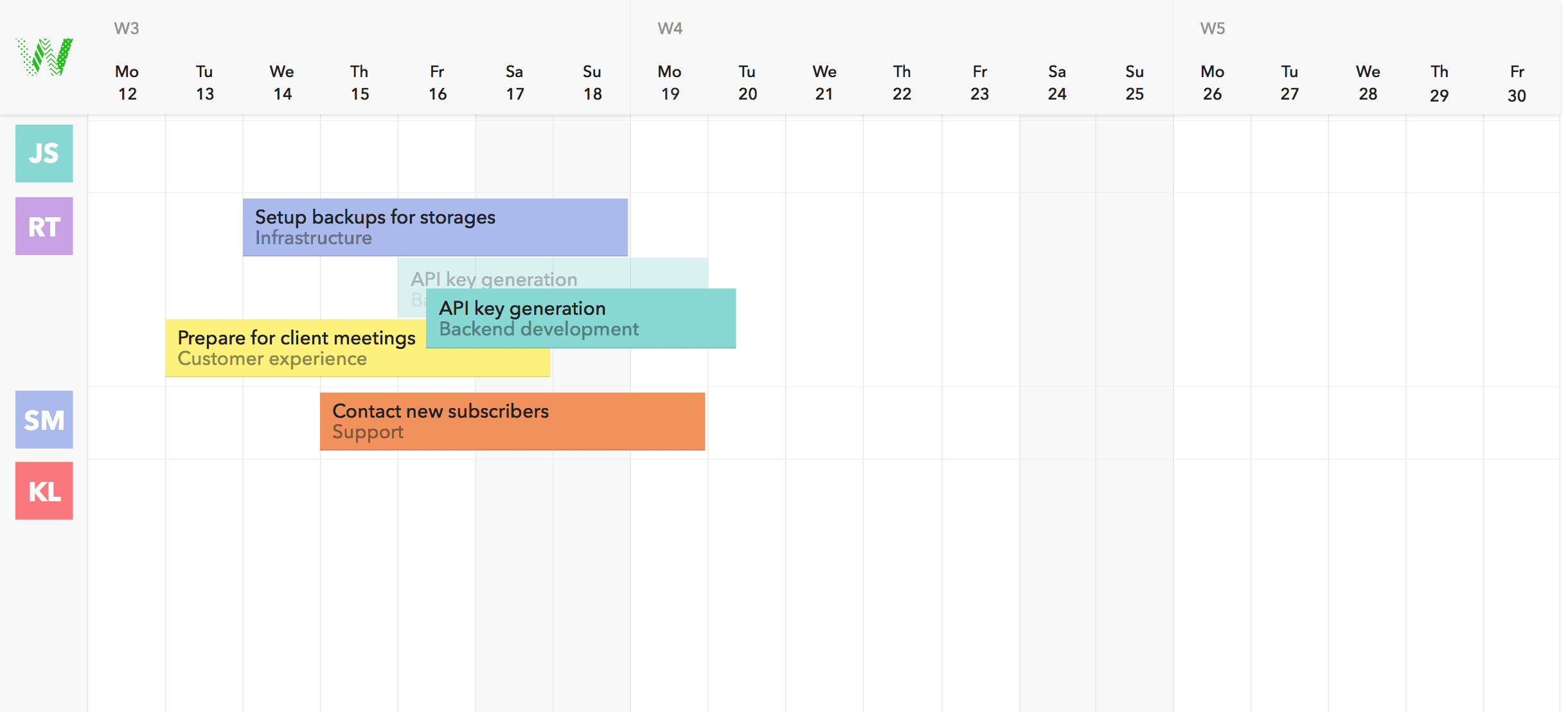 4 Reasons Why Gantt Charts Are Ill Suited For Modern Project