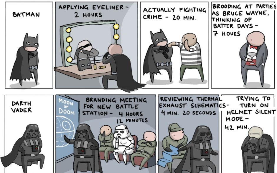 A snippet of How Famous Characters Really Spend Their Time Comic