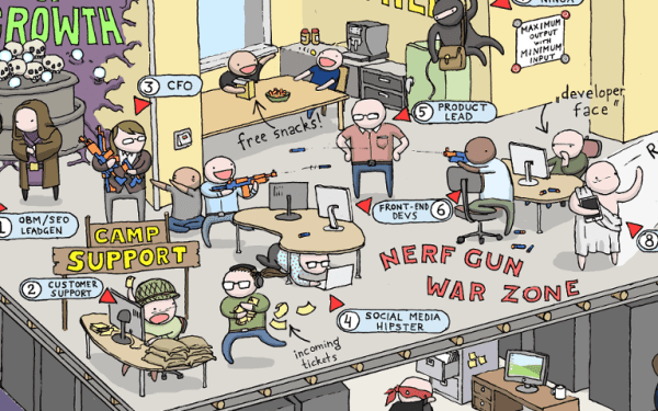 A snipper of the 11 Types of Employees You Meet at a Tech Company infographic