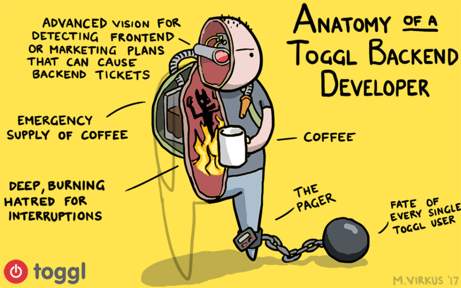 Illustration of the anatomy of a Toggl Backend Developer