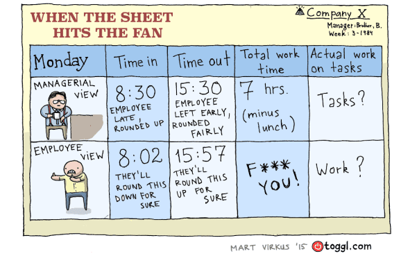 Timesheets: Manager vs Employee view