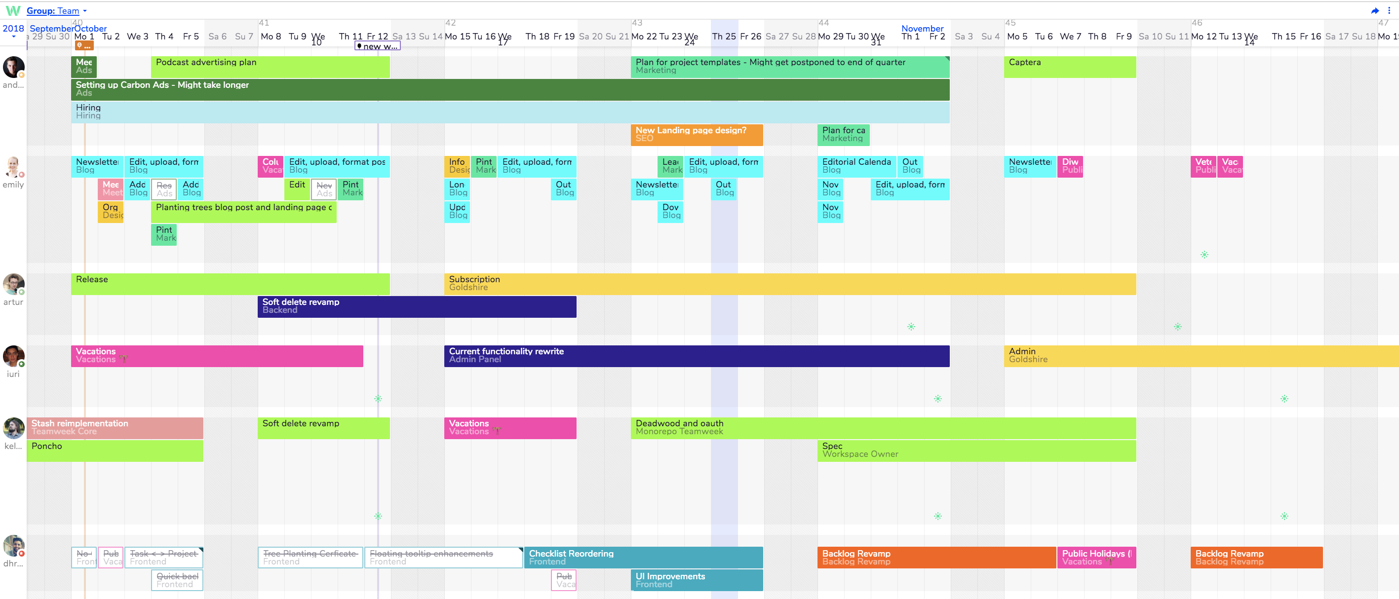 What is a Gantt chart? Teamweek Gantt chart