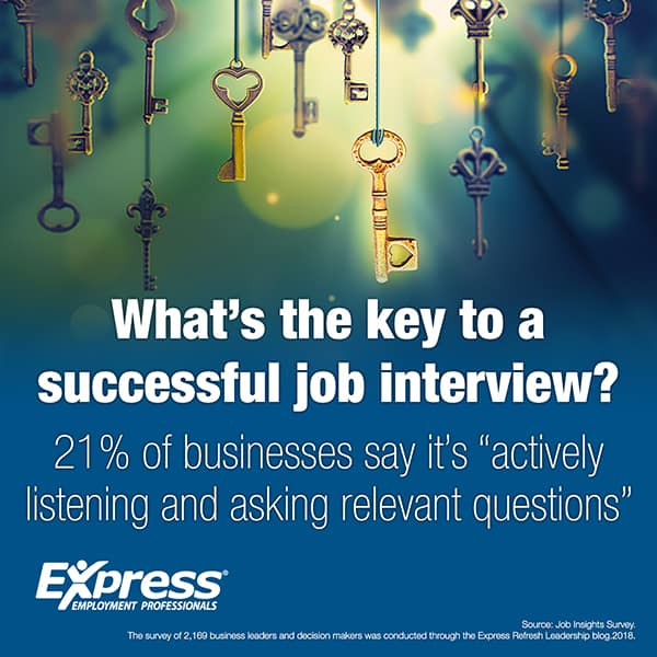 key to a successful interview