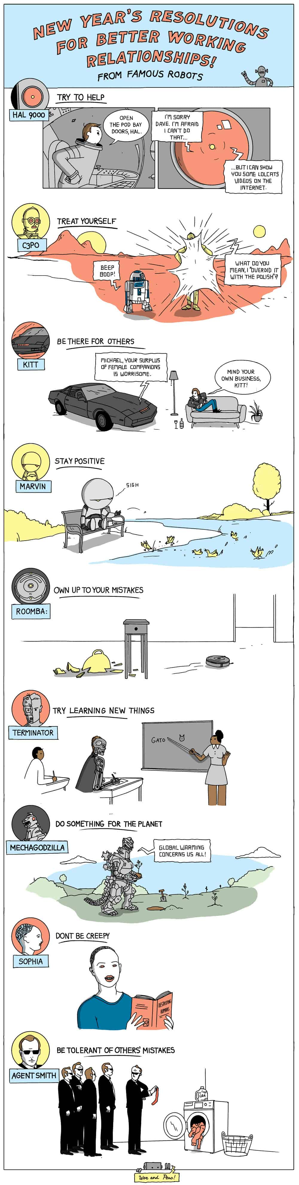 New Year's Resolutions from Famous Robots comic