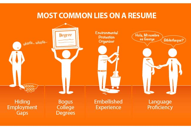 most common lies on a resume