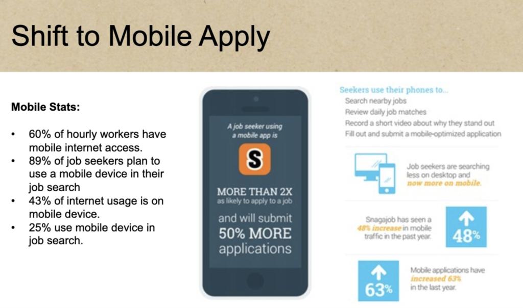 mobile job application