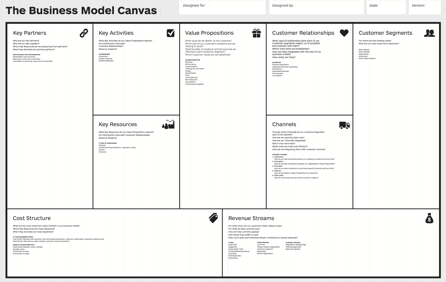 A business model canvas