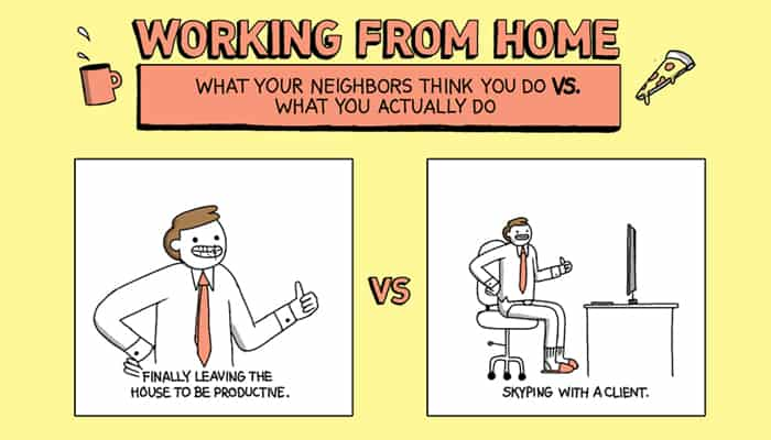 Snippet of Working from Home comic