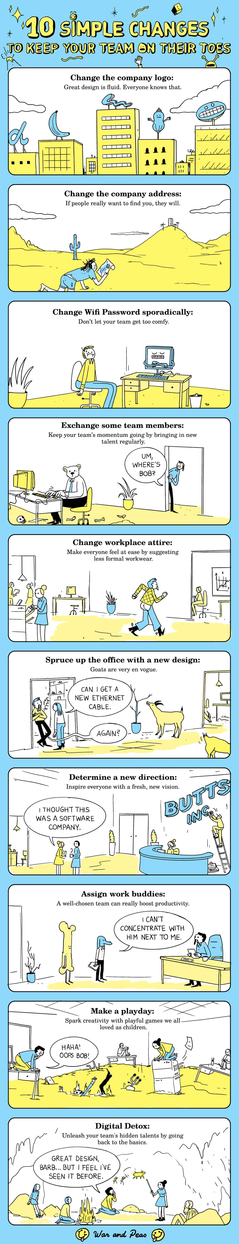 a comic which shows a number of changes being made. the changes shown aren't all good. but they are all very bad