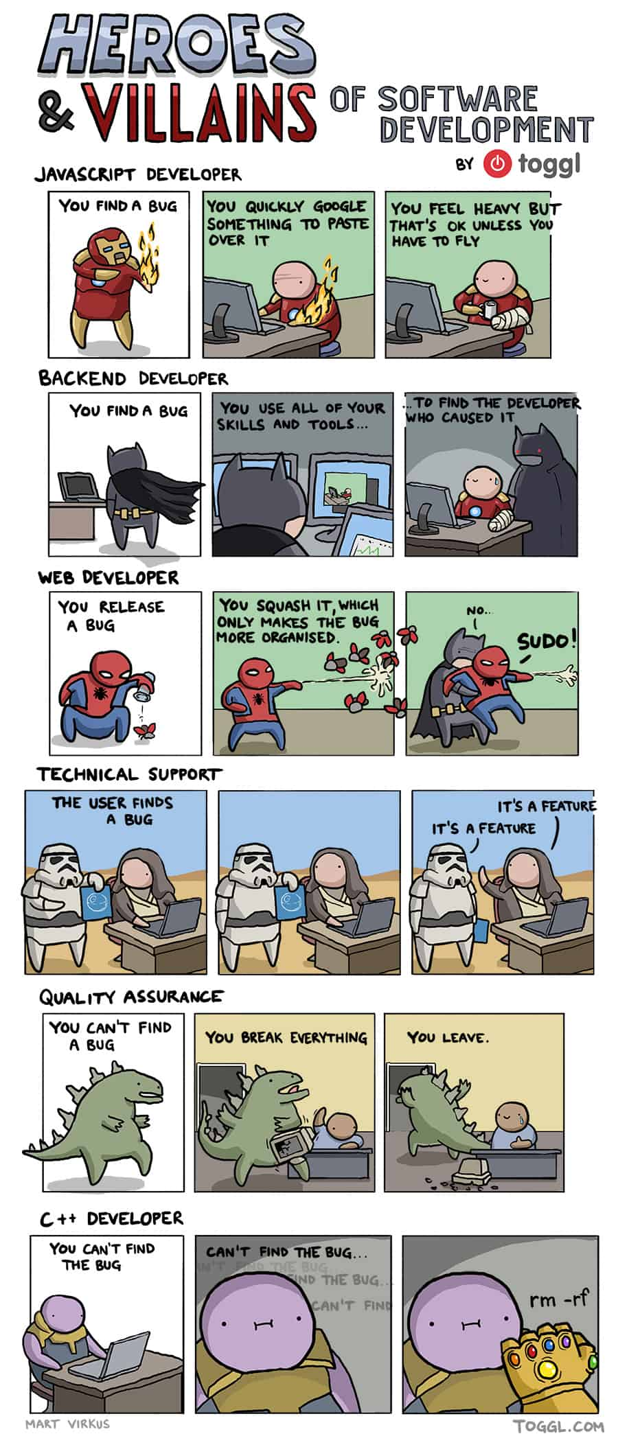 This is a comic that show the Heroes and Villains of Software Development.
