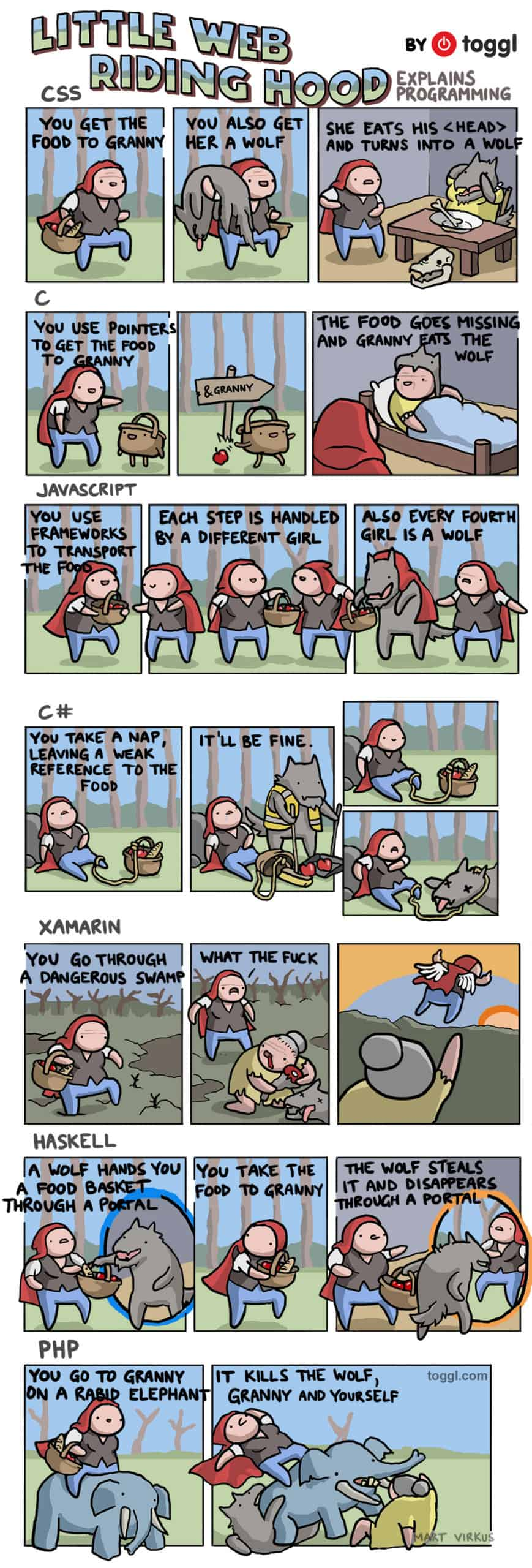 a comic in which each programming language influences the outcome of the little red riding hood fairytale