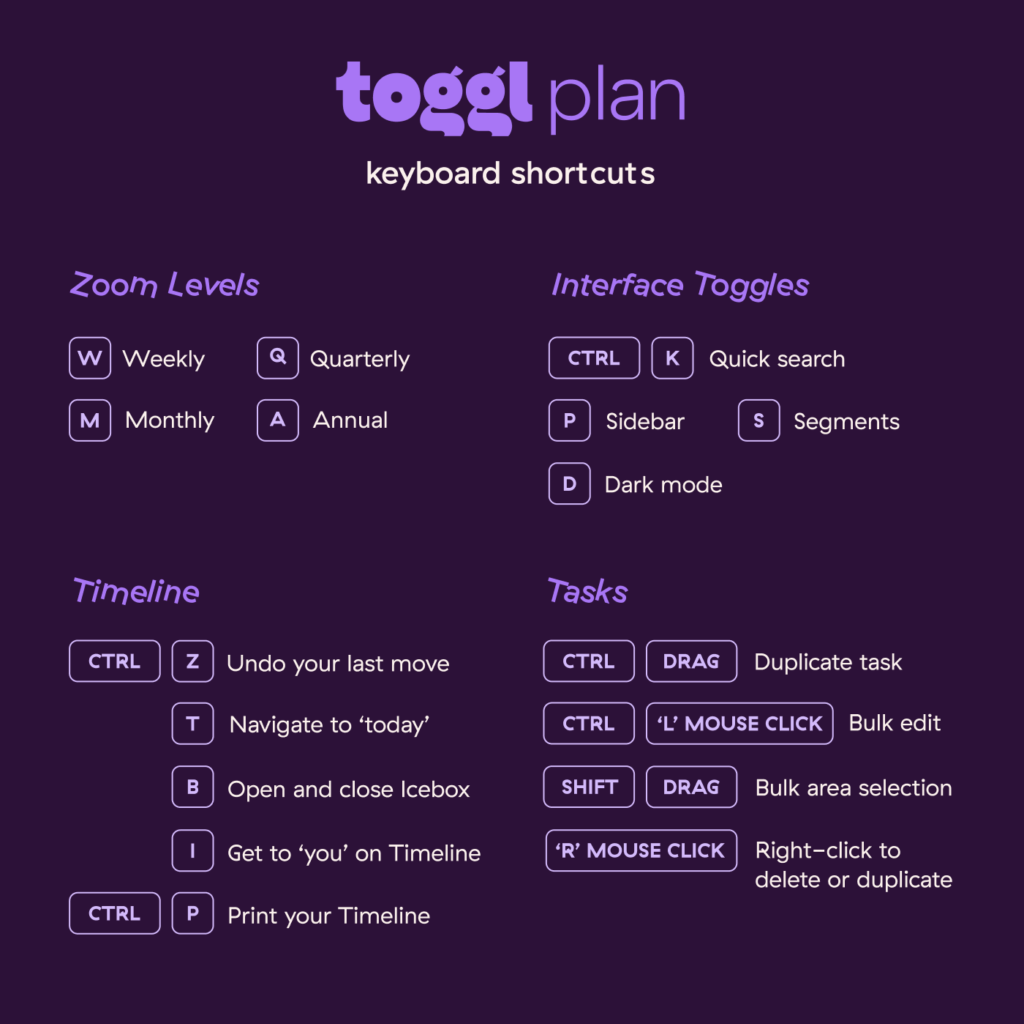 Keyboard Shortcuts 1024x1024