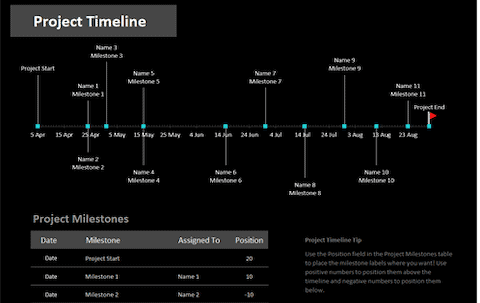MS Excel Project Milestones Template