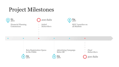 MS Powerpoint Project Milestones Template