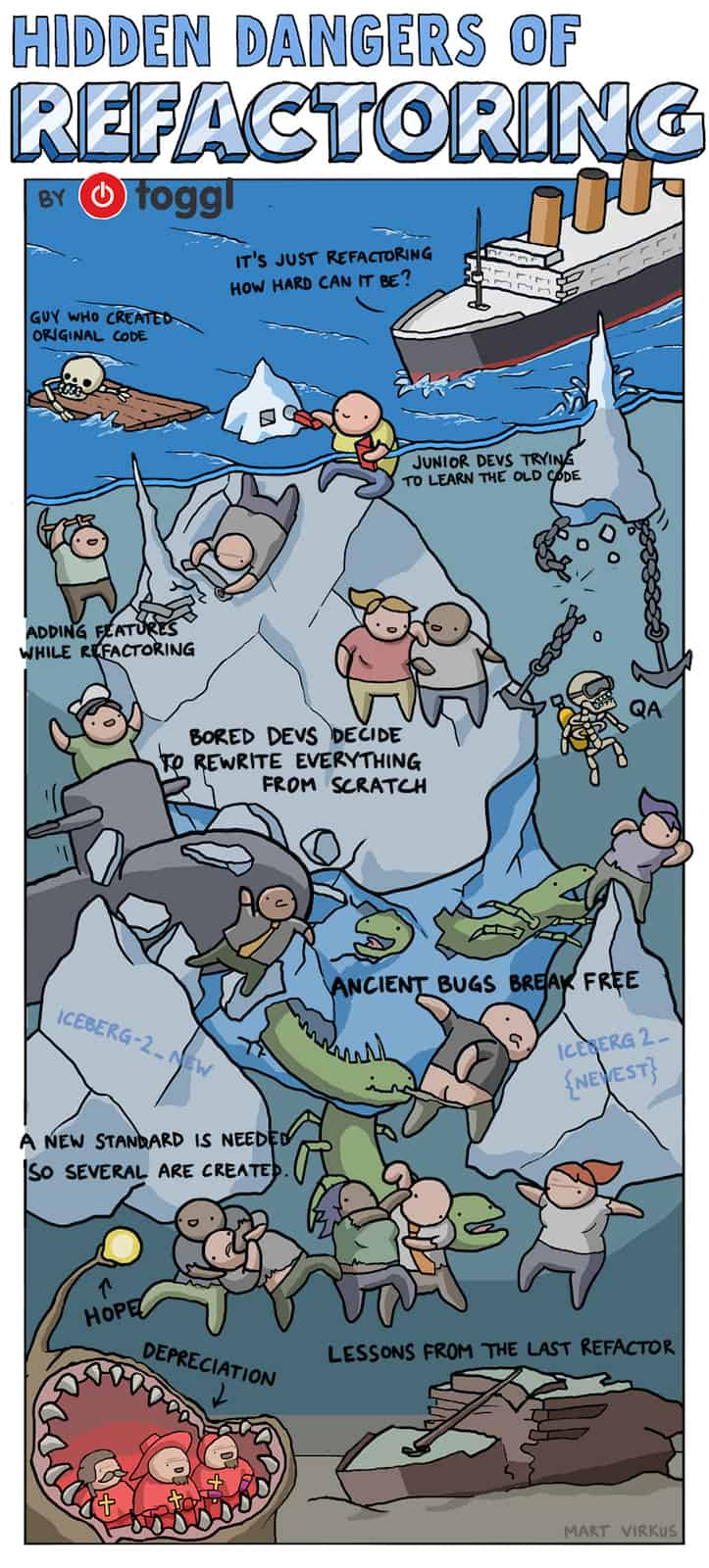 Single-panel comic about the hidden dangers of refactoring, featuring a cartoon illustration of a ship headed towards an iceberg