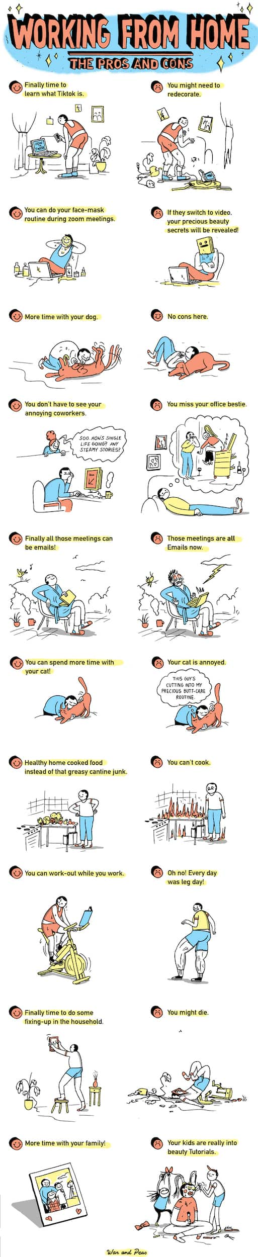 A list of the pros and cons of working from home drawn in a cartoon style