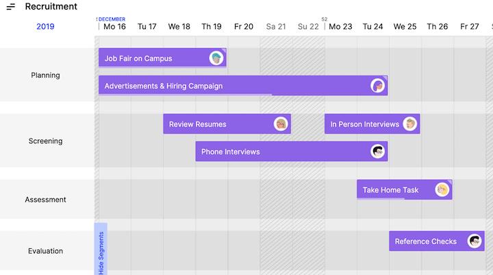 Toggl Plan Timeline