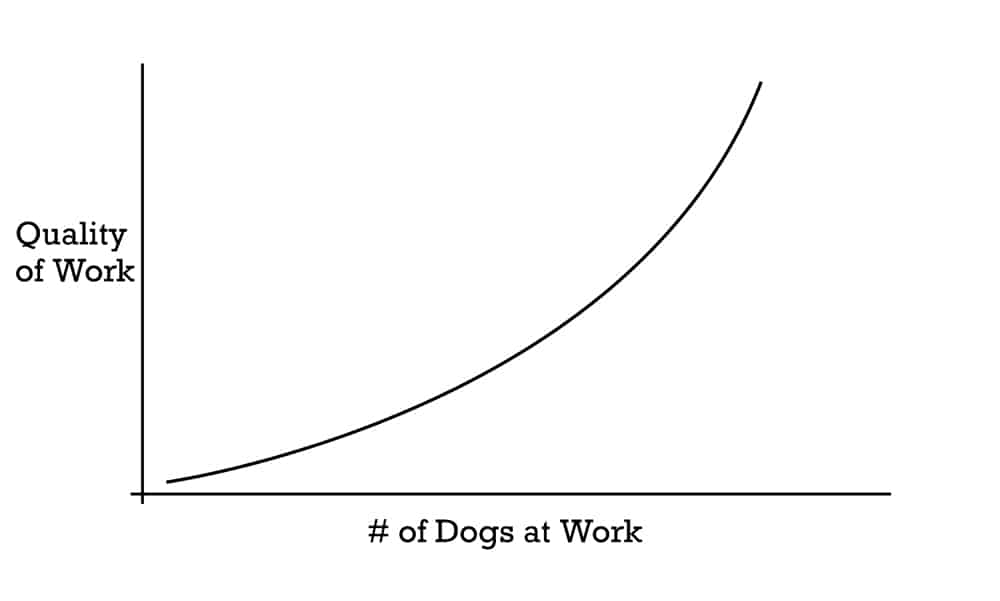 War And Peas Infographics About Work That Are Simply True Infographics About Work 4