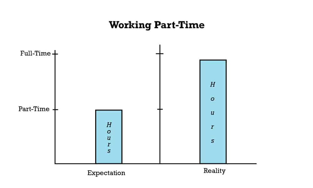 War And Peas Infographics About Work That Are Simply True Infographics About Work 9