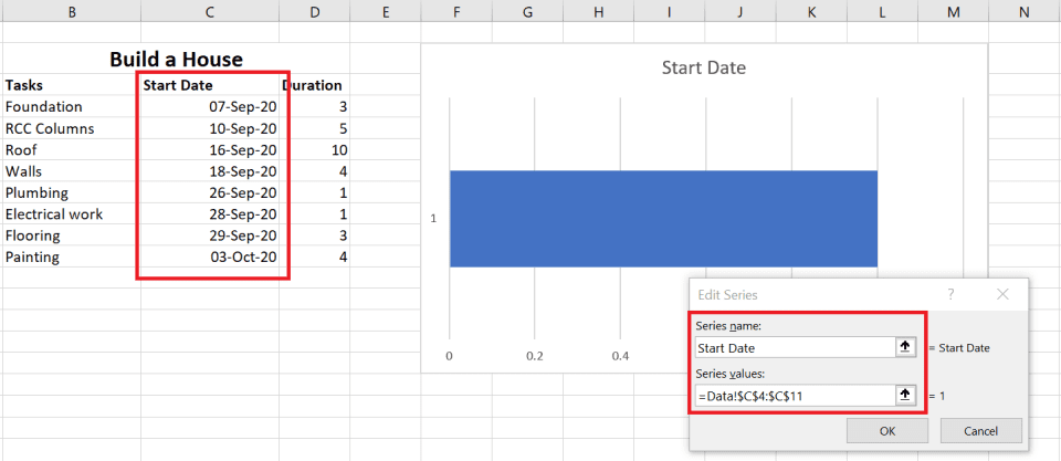 Excel Gantt Chart: Add start dates series
