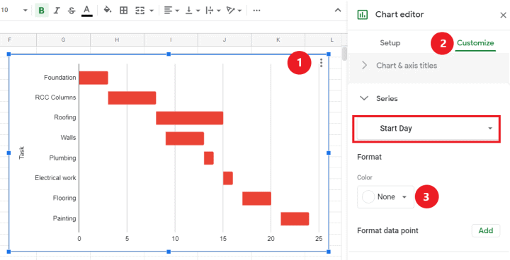 Step #3. Customize the stacked bar chart to look like a Gantt chart.