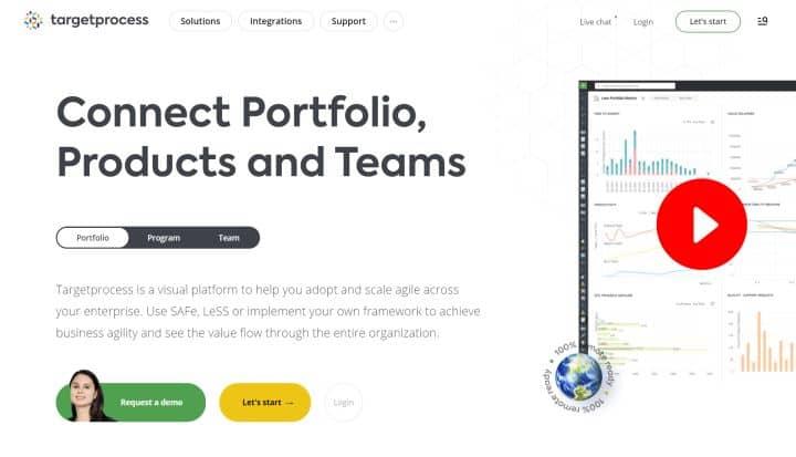 Targetprocess - Enterprise PM software