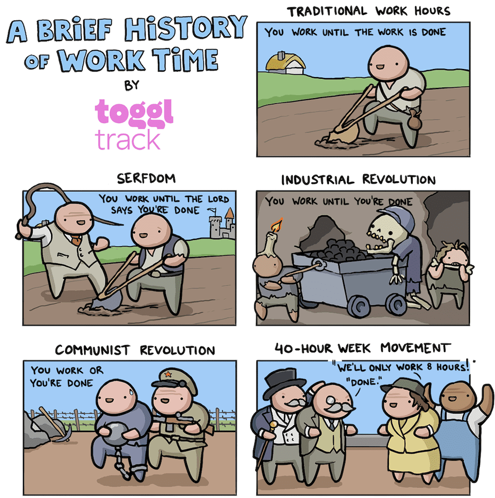 Brief History Of Work Time Toggl