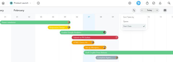 MeisterTask Resource Timeline