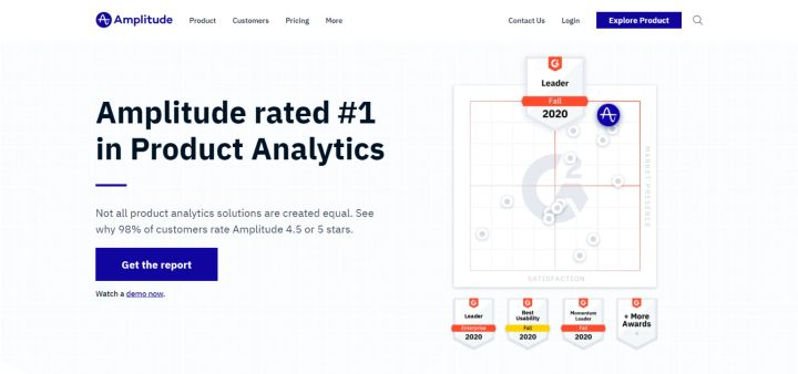 Amplitude Product Analytics