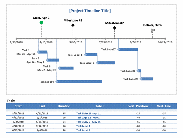 Construction roadmap and schedule template