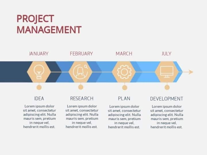 Project timeline template from Visme
