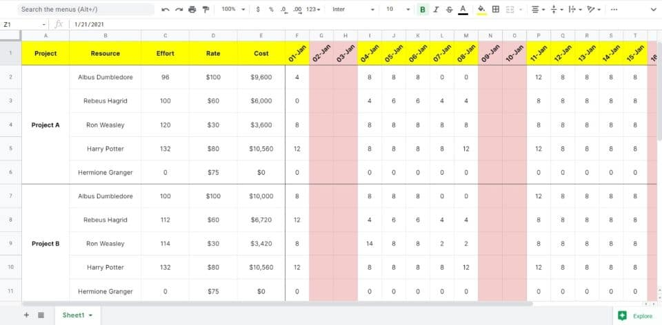 Time Sheet Template in Excel For Project Management