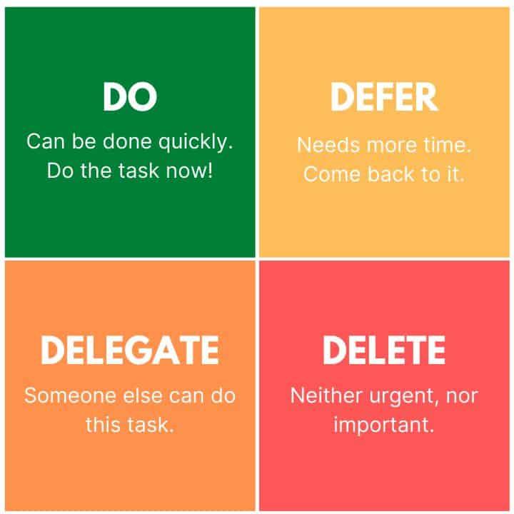 4d-framework of time management