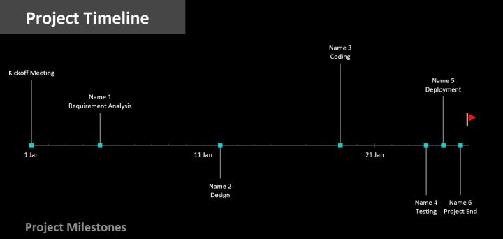 How to create a timeline in Excel using a template?