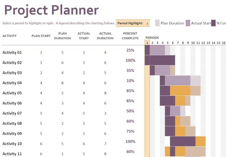 Simple Gantt Project Plan Template For MS Excel