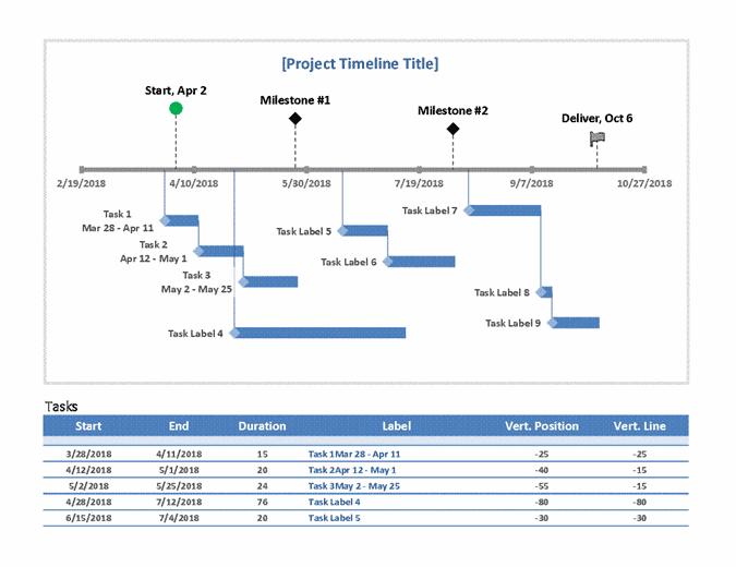 Simple Milestone and Task Planner Template